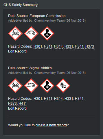 chemical inventory ghs safety information sources